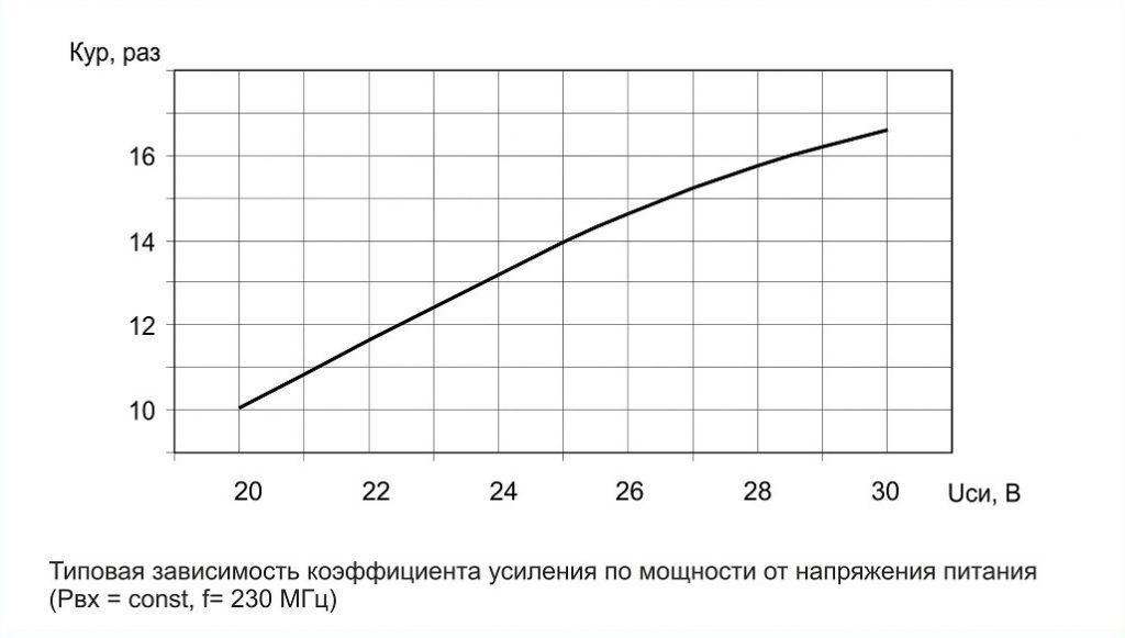 2p819a_graphic_2
