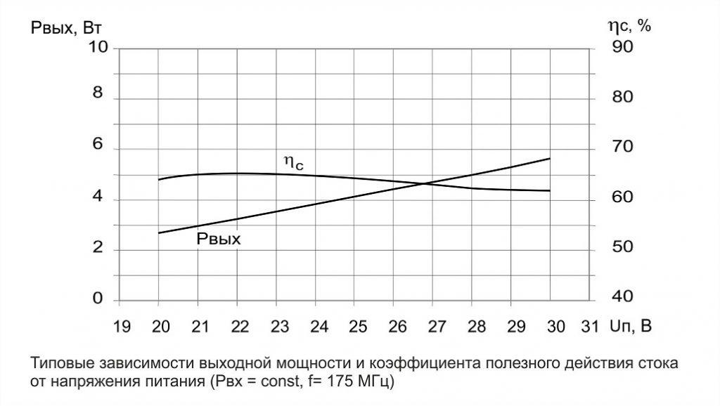 2p821a_graphic_1