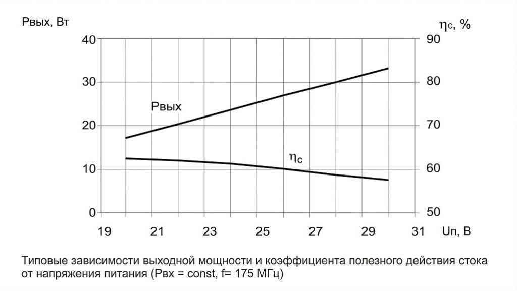 2p821b_graphic_1