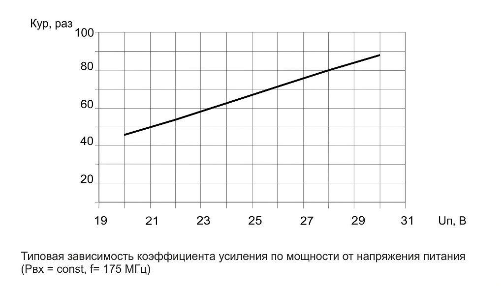 2p821b_graphic_2