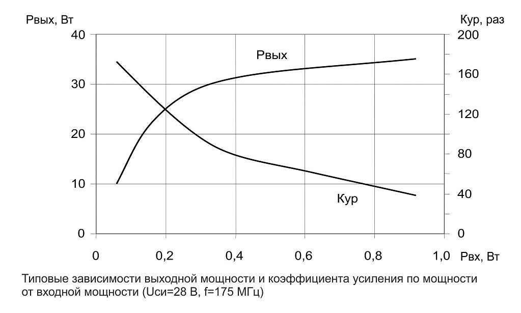 2p821b_graphic_3