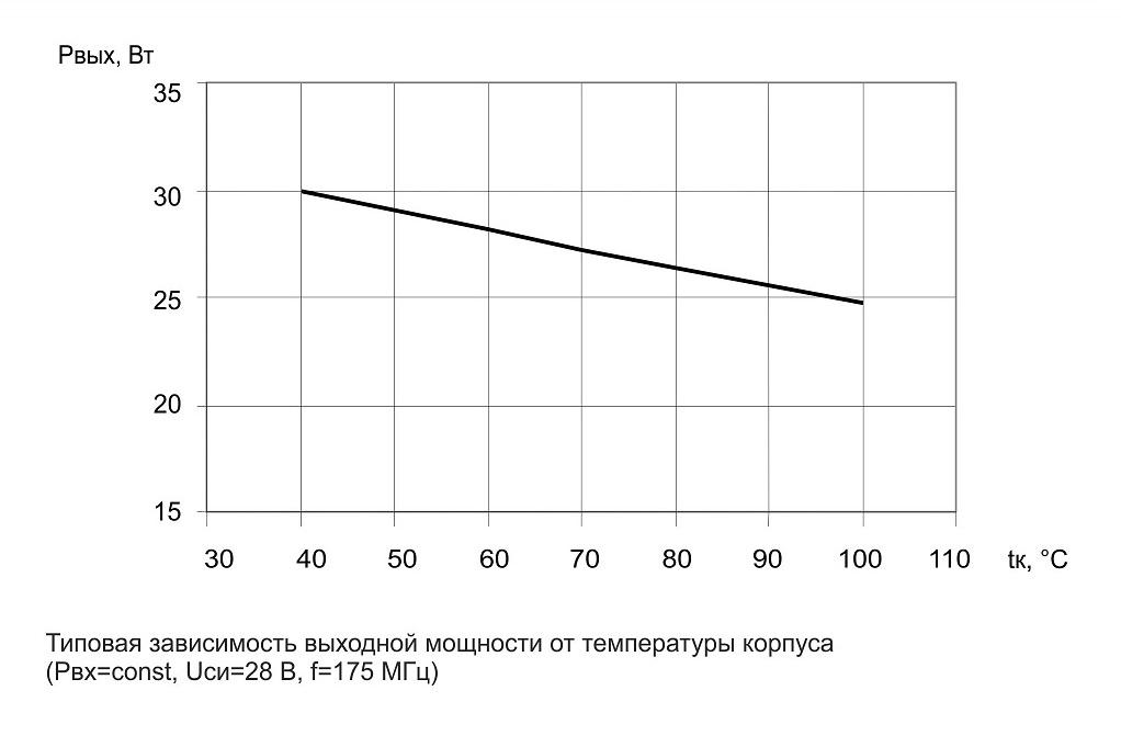 2p821b_graphic_4