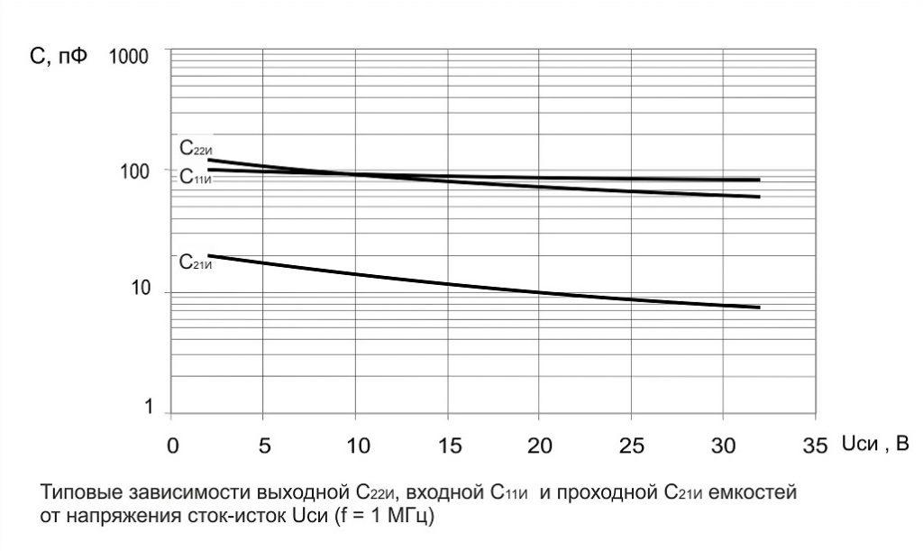 2p821b_graphic_5