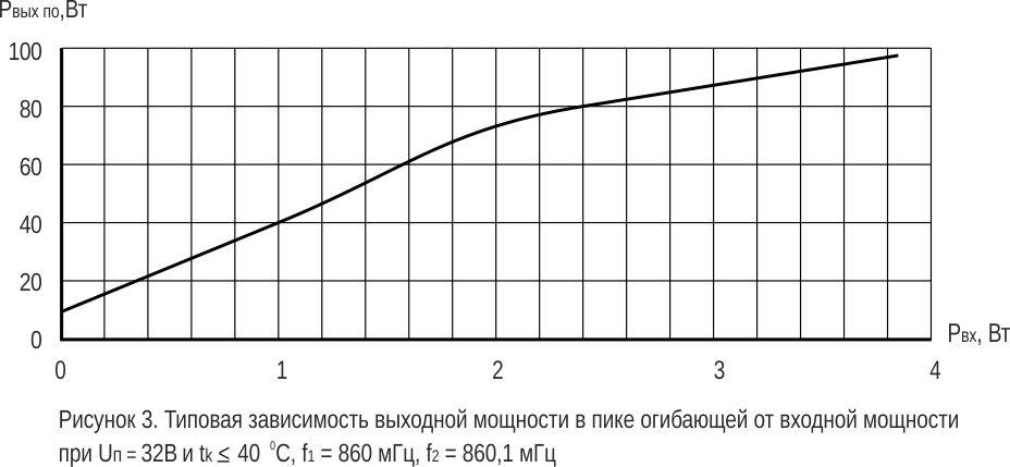 2p9103v_graphic_3