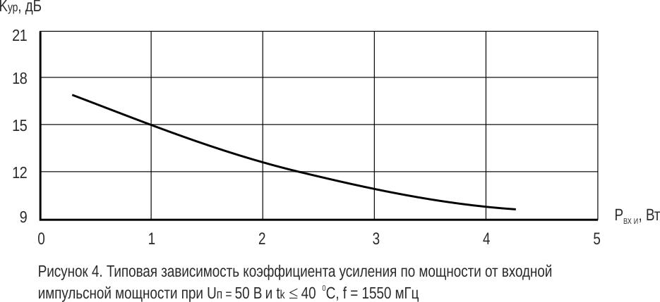 2p9110b_graphic_4