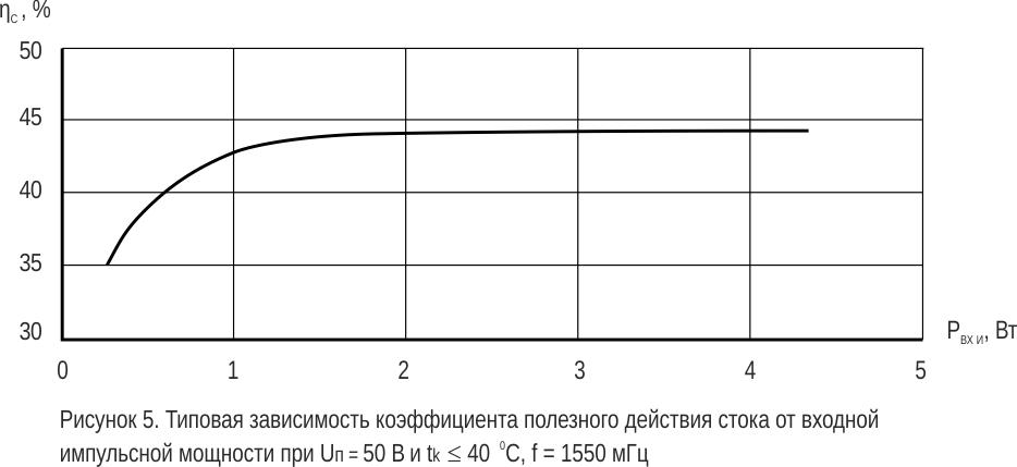 2p9110b_graphic_5