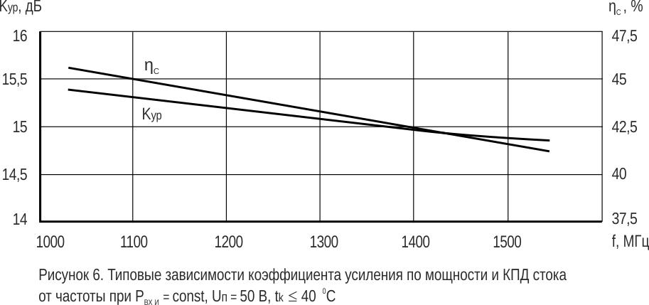 2p9110b_graphic_6