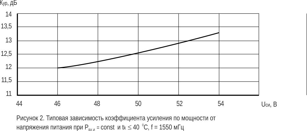 2p9110v_graphic_2