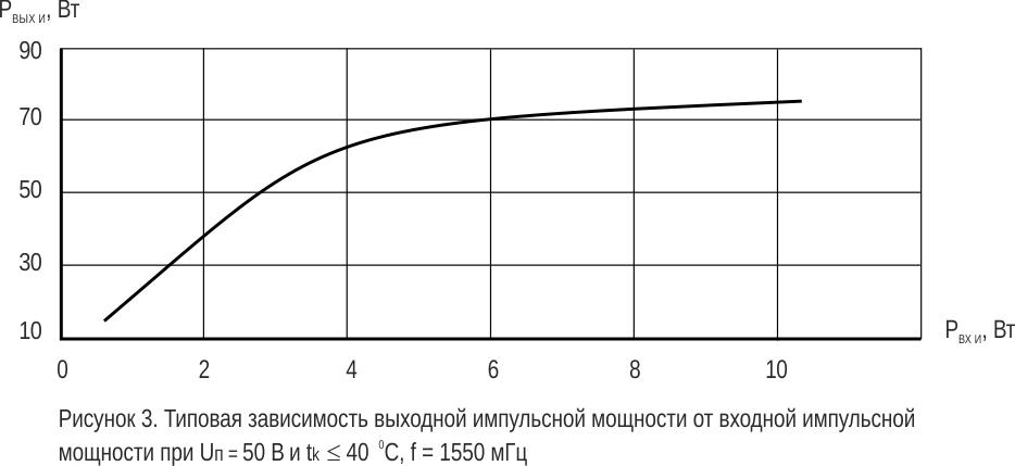 2p9110v_graphic_3