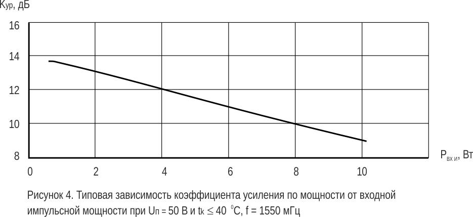 2p9110v_graphic_4