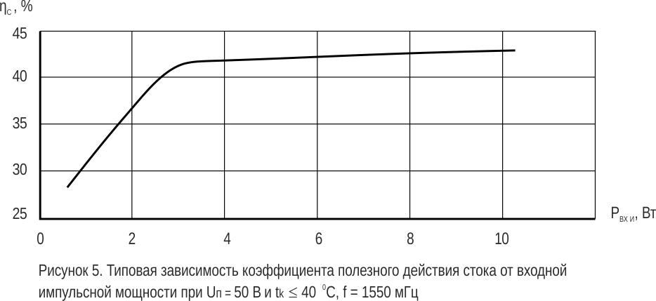 2p9110v_graphic_5