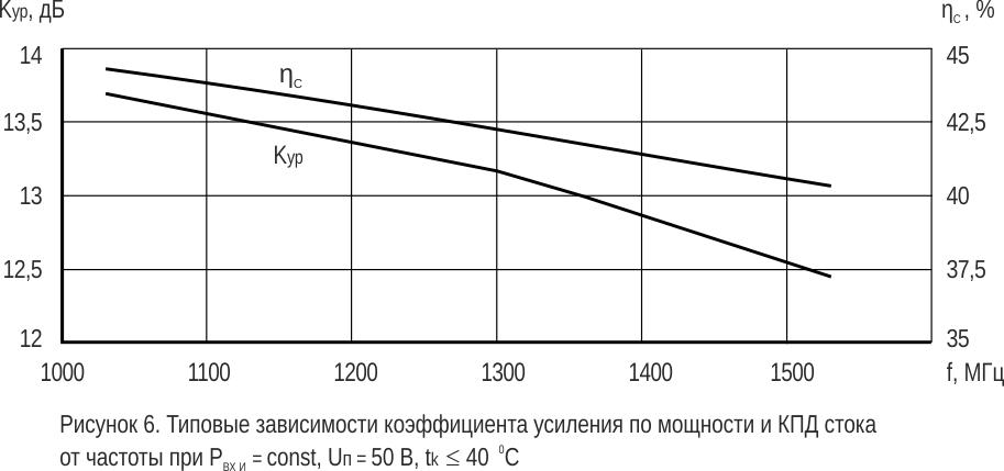 2p9110v_graphic_6