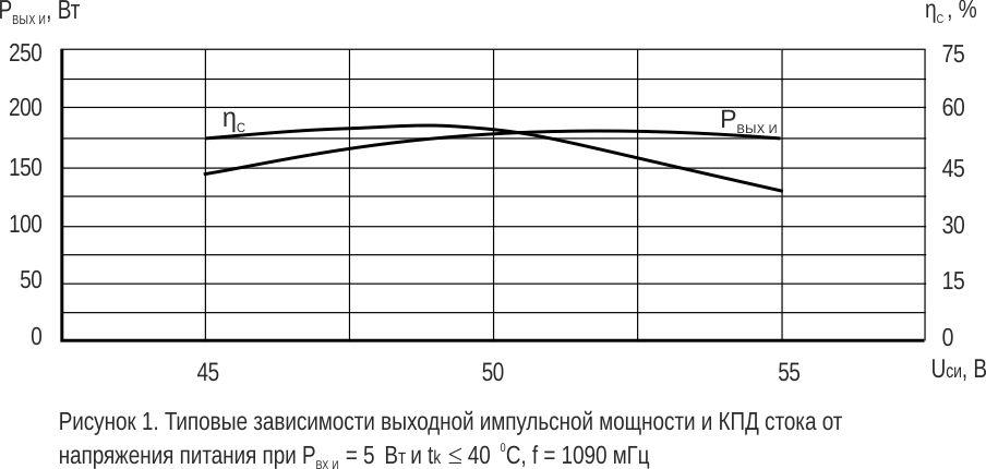 2p9116b_graphic_1