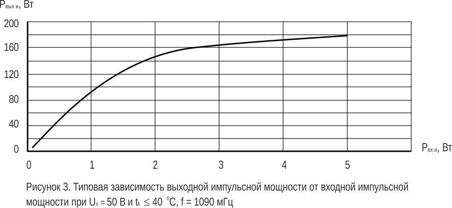 2p9116b_graphic_3