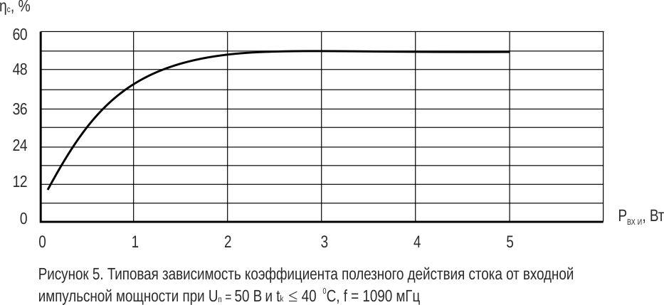 2p9116b_graphic_5