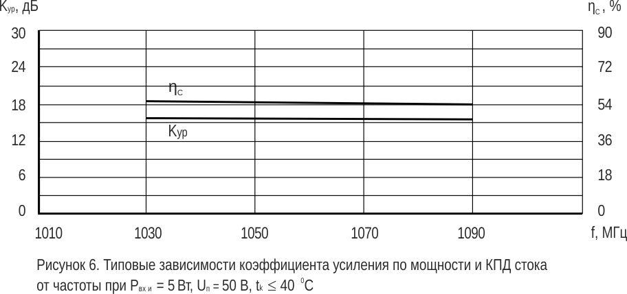 2p9116b_graphic_6