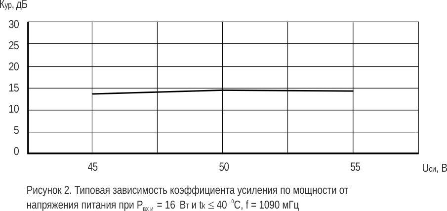 2p9116v_graphic_2