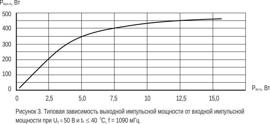 2p9116v_graphic_3