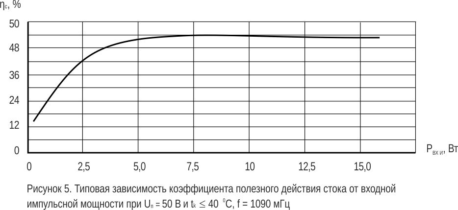 2p9116v_graphic_5