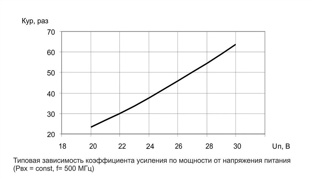 2p978b_graphic_2