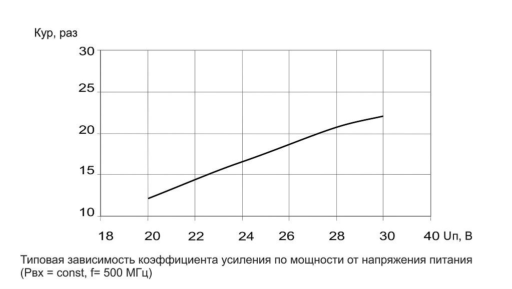 2p978d_graphic_2