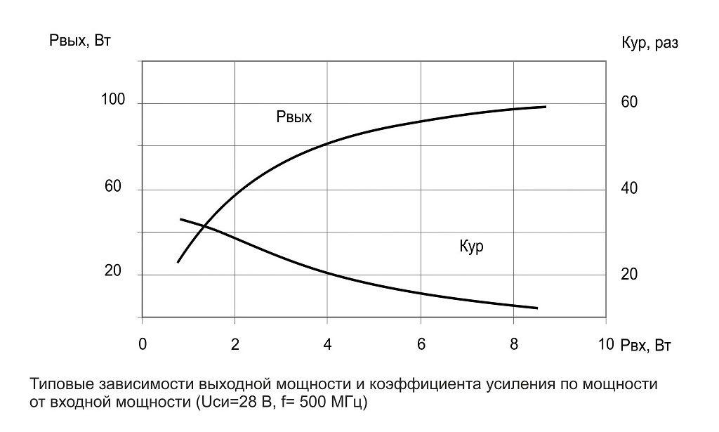 2p978d_graphic_3