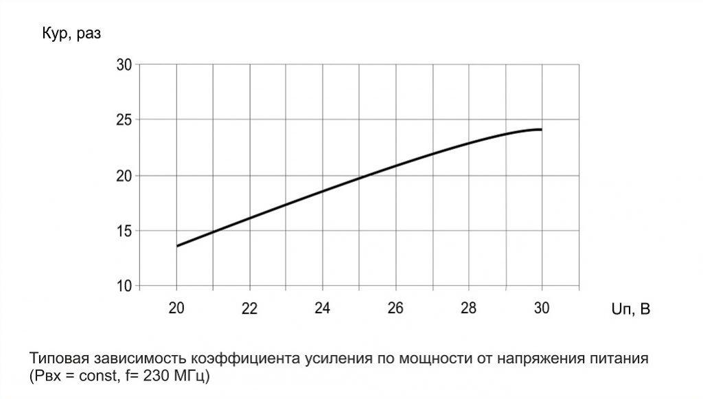 2p979b_graphic_2