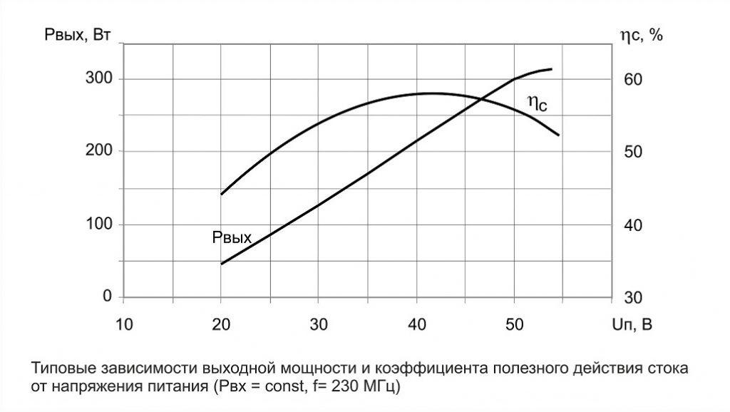 2p979v_graphic_1