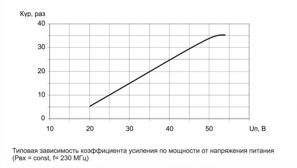 2p979v_graphic_2