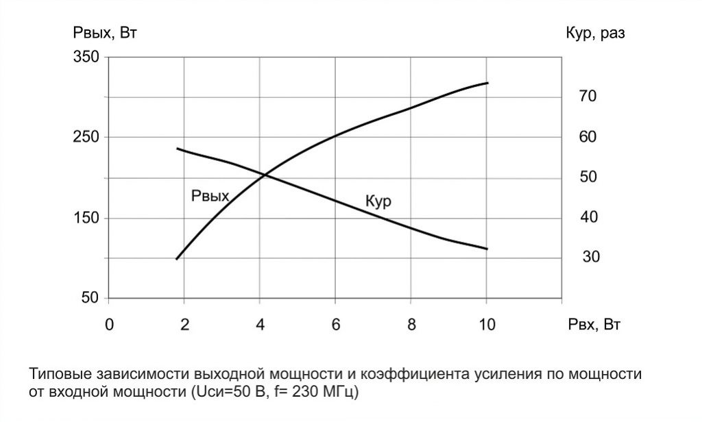 2p979v_graphic_3