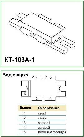 2p980bs_chip