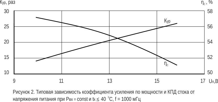 2p986a_graphic_2