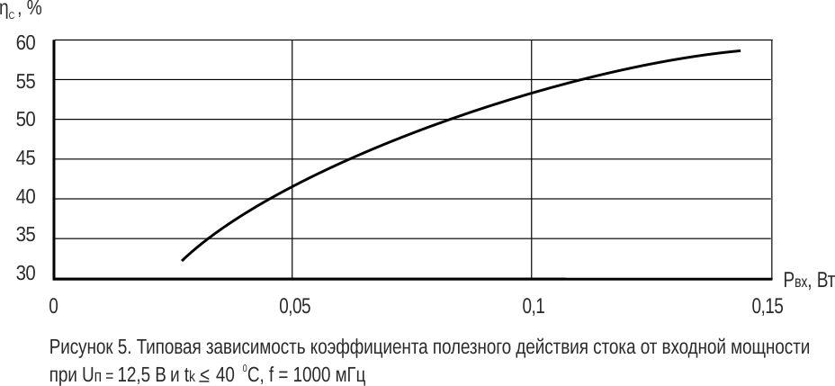 2p986a_graphic_5