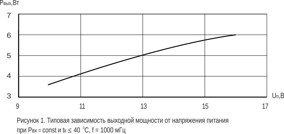 2p986b_graphic_1