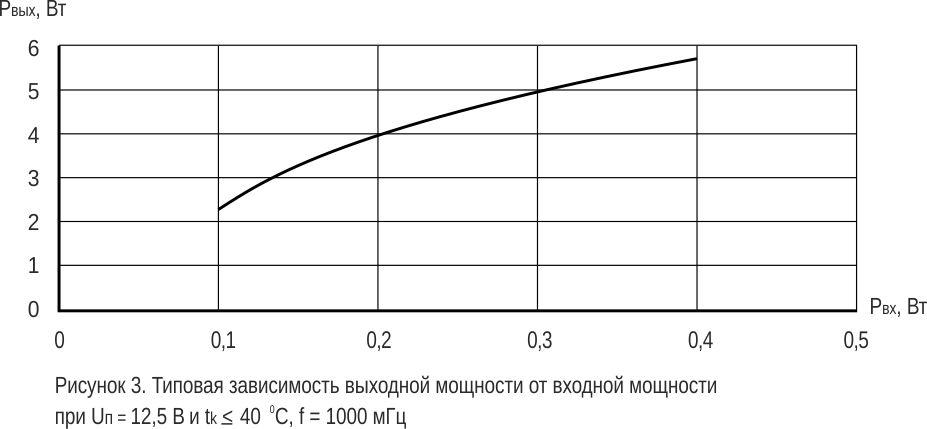 2p986b_graphic_3
