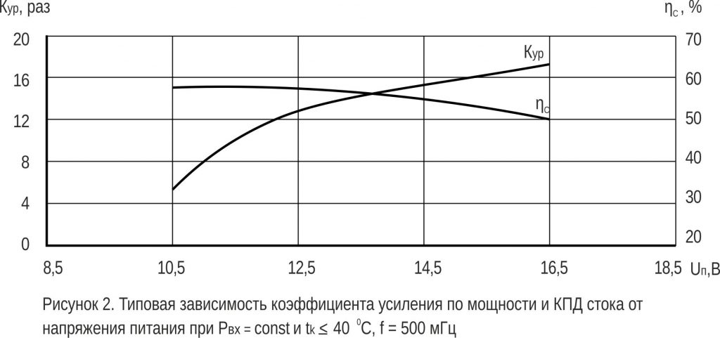2p986d_graphic_2