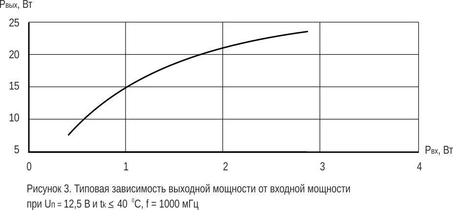 2p986g_graphic_3