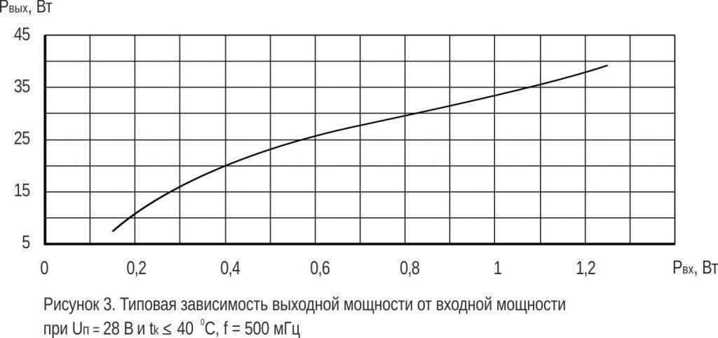 2p998a_graphic_3