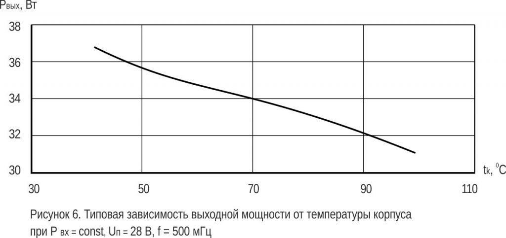 2p998a_graphic_6