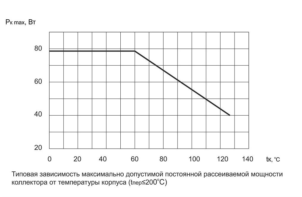2t9155b_graphic_6