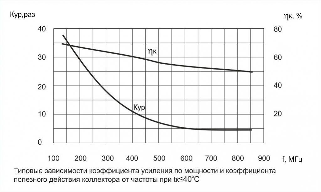 2t9155v_graphic_5
