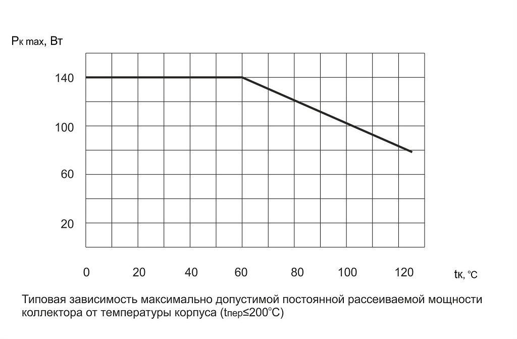 2t9155v_graphic_6