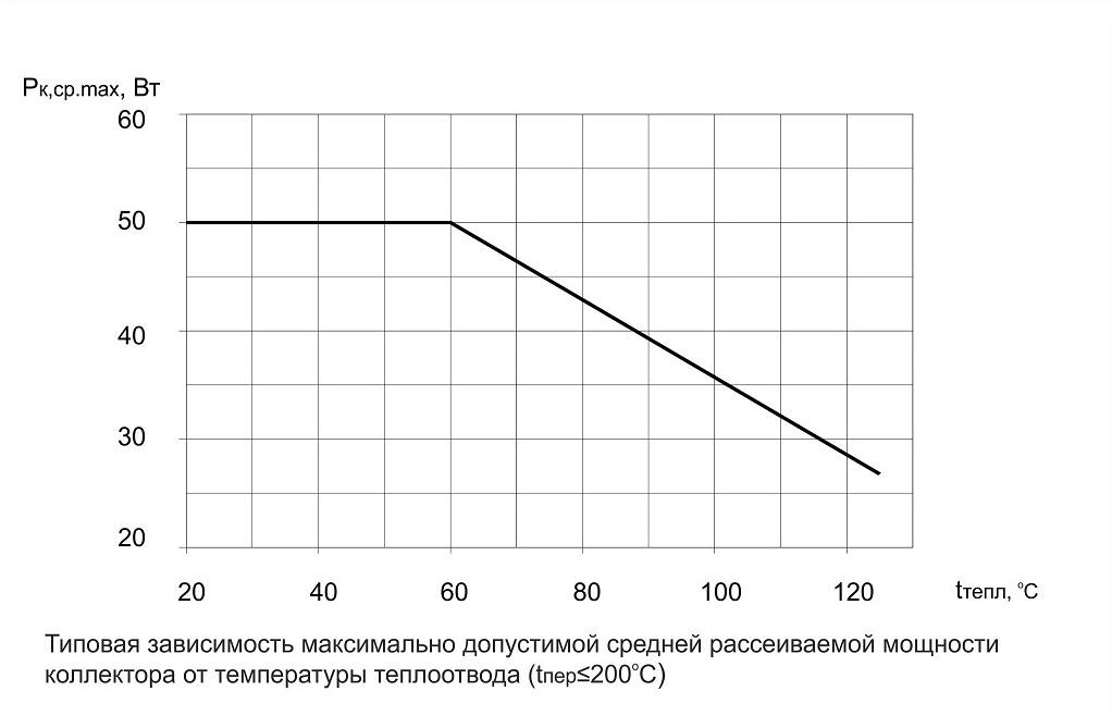 2t9197v_graphic_6