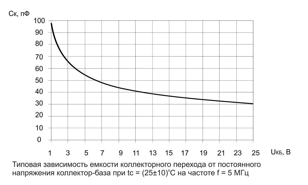 2t9197v_graphic_7