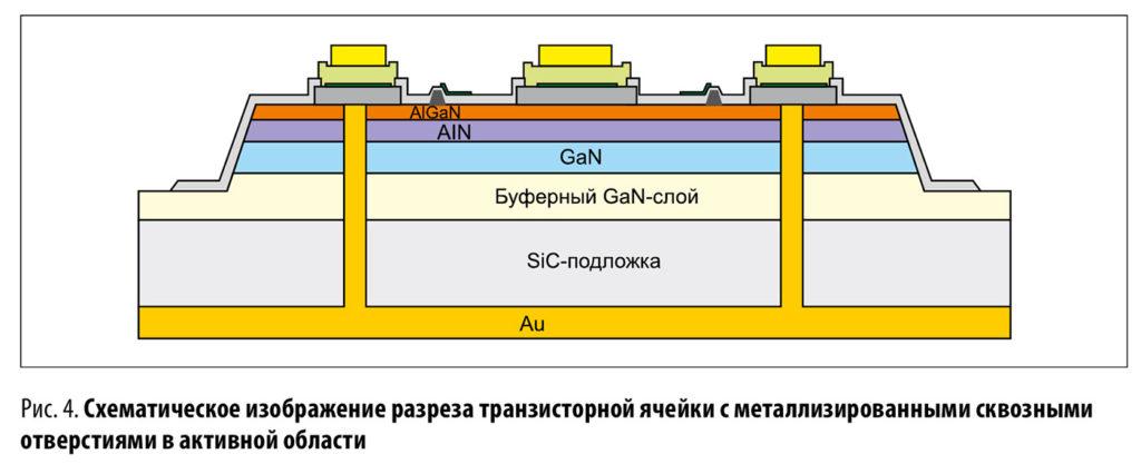 транзисторы cree