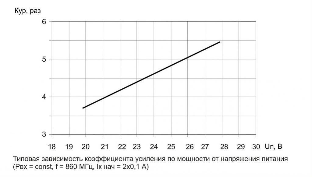 2t9155b_graphic_2