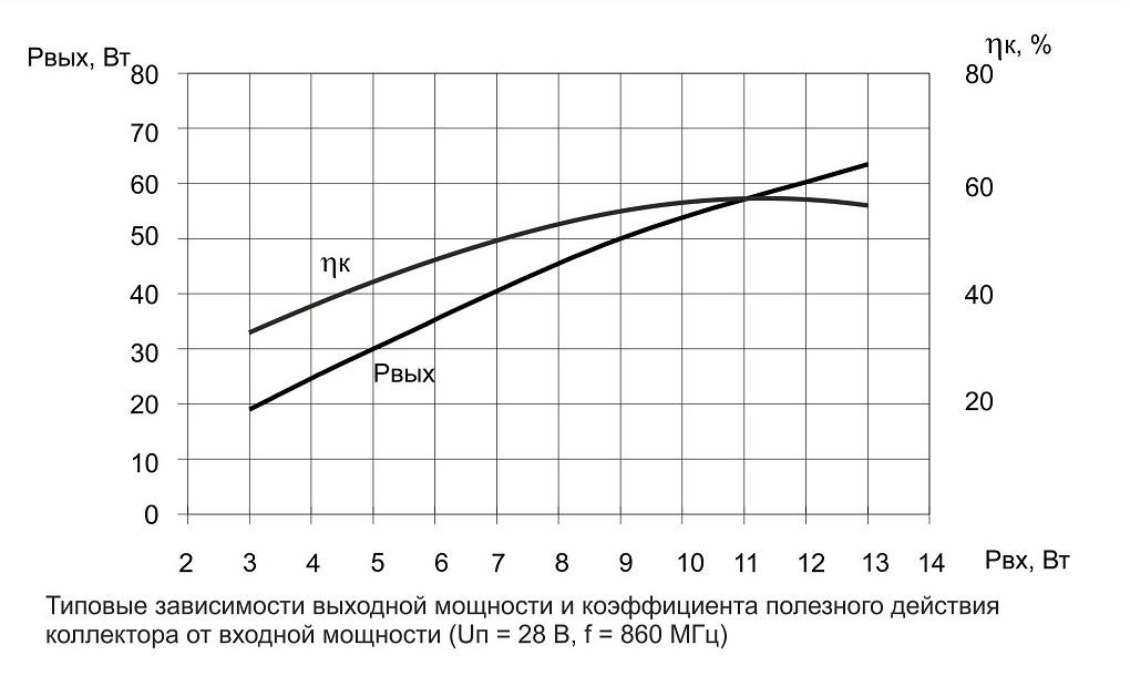 2t9155b_graphic_3