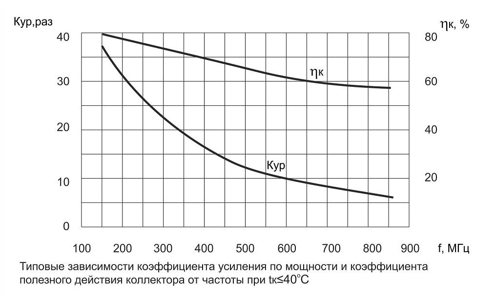 2t9155b_graphic_5