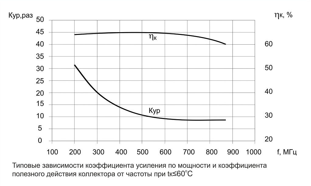 2t9197v_graphic_5